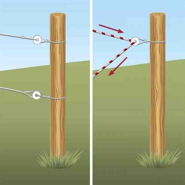 Comment savoir si il y a du courant dans une clôture ?